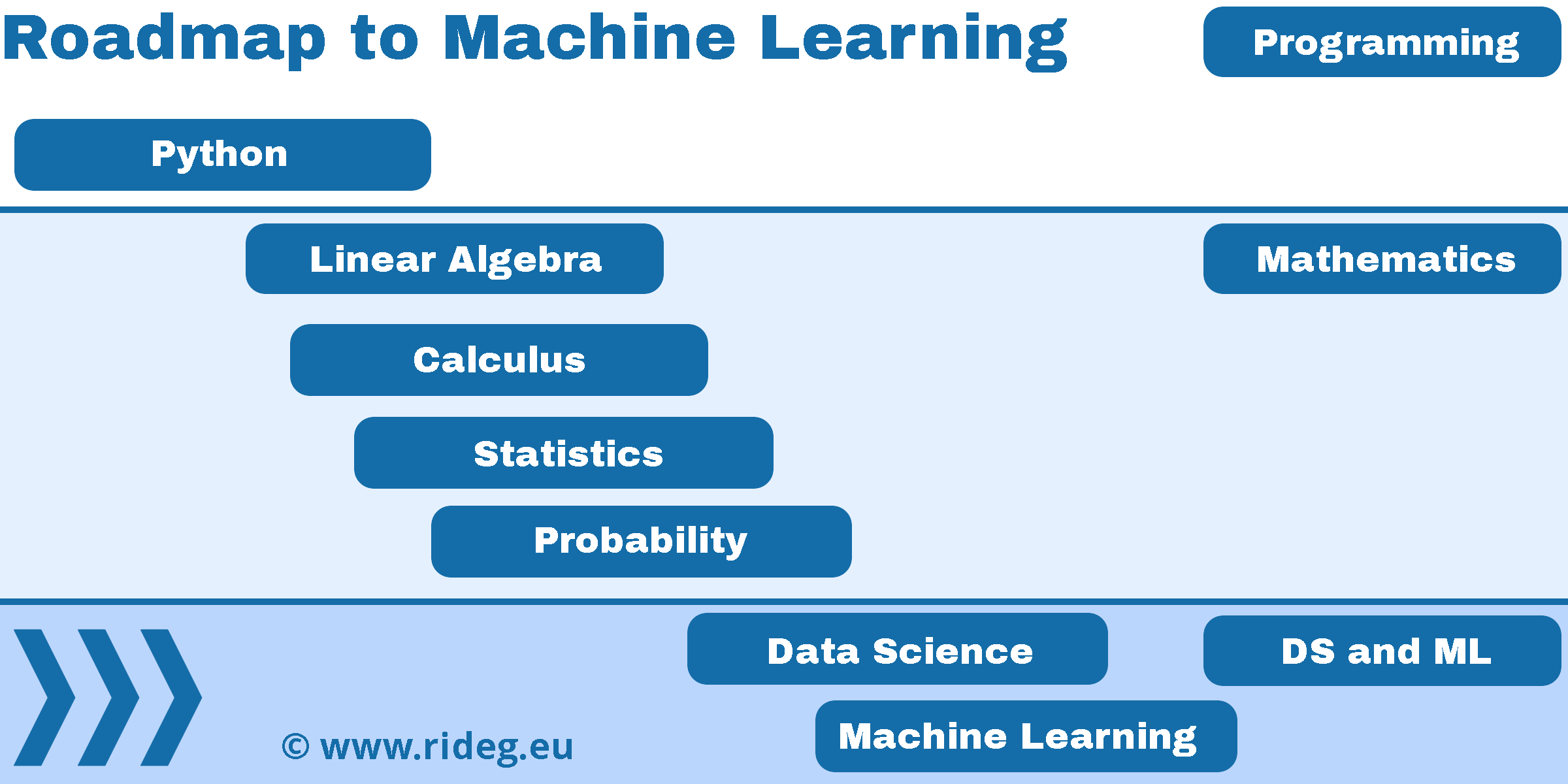 Jozsef Rideg - Simulation Engineer - Jozsef Rideg | Future Machine